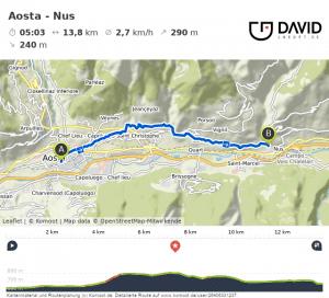 Via Francigena: Aosta nach Nus Route