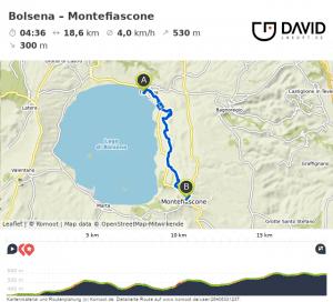 Strecke Via Francigena: Bolsena nach Montefiascone