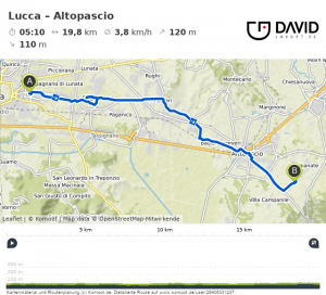 Via Francigena Strecke von Lucca nach Altopascio