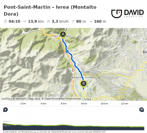 Via Francigena Strecke: Saint Martin nach Ivrea.