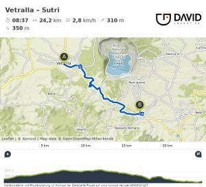Via Francigena Strecke: Vetralla nach Sutri