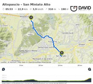 Via Francigena Strecke von Altopascio nach San Miniato Alto