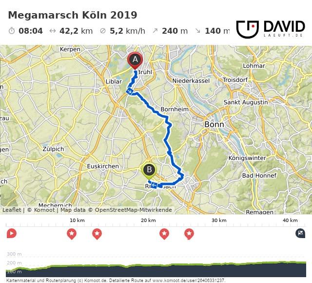 Streckenplan Megamarsch Köln powered by Komoot
